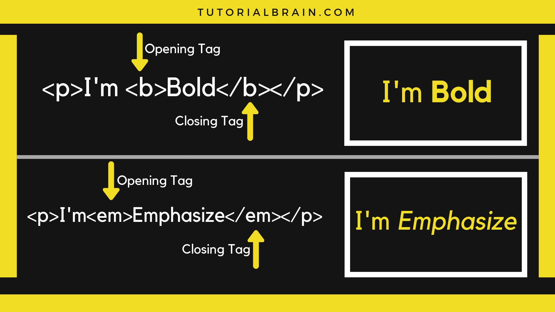 HTML Elements - Bold and Emphasize tags