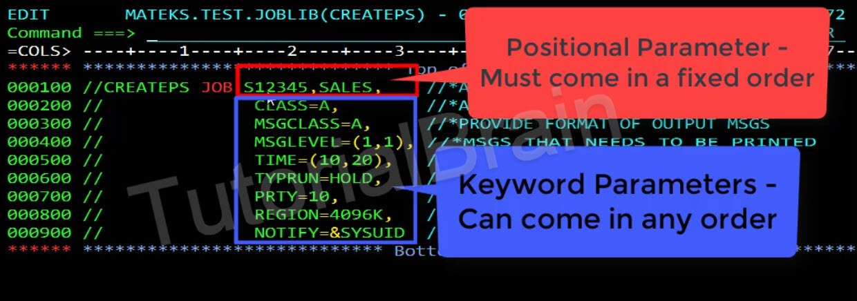 TutorialBrain-Keyword and Positional parameters