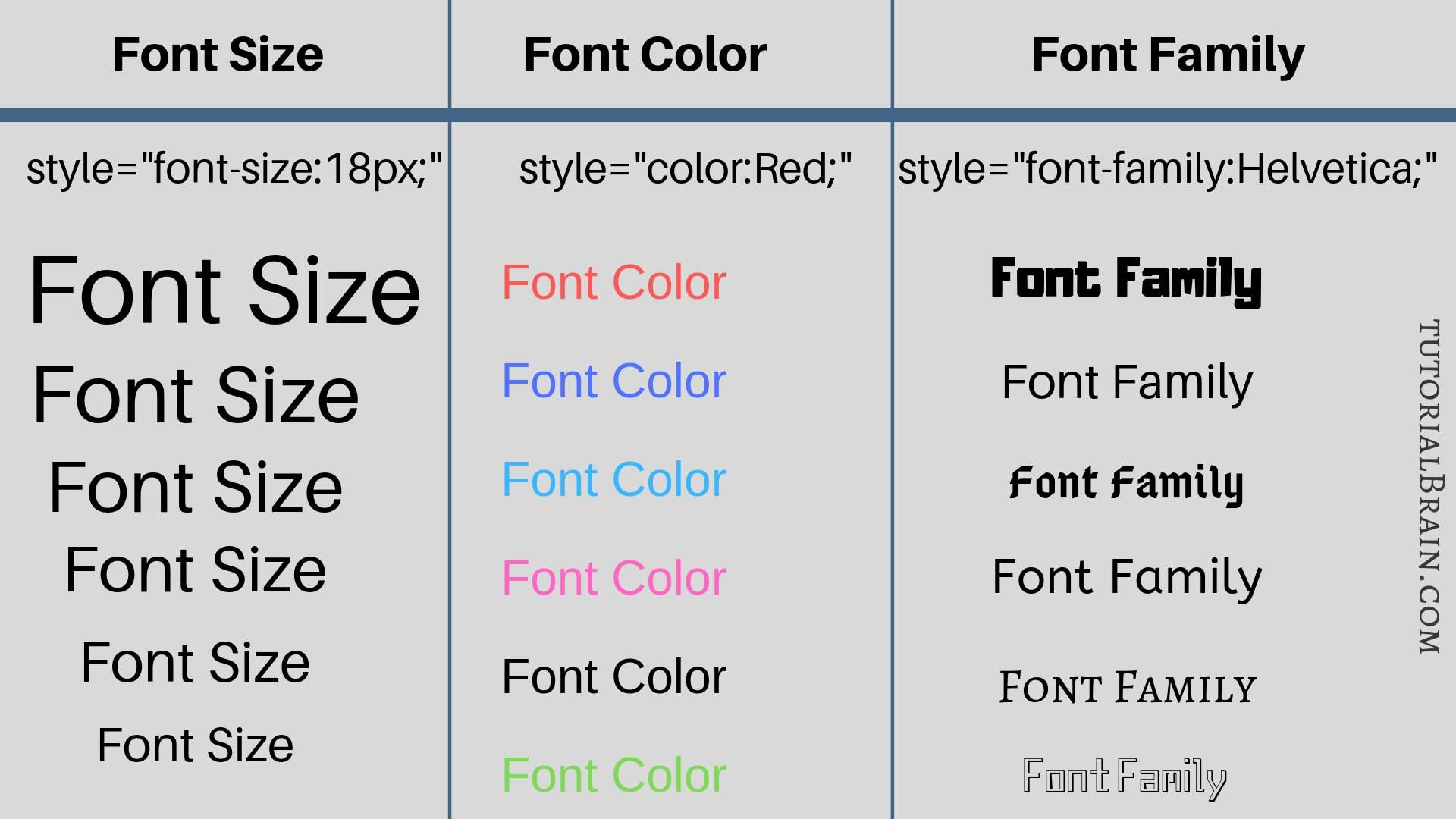 html fonts  u2014 how to change font color in html  u2014 tutorialbrain