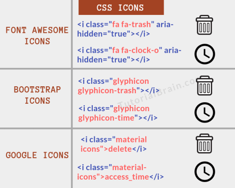 CSS Icons — TutorialBrain