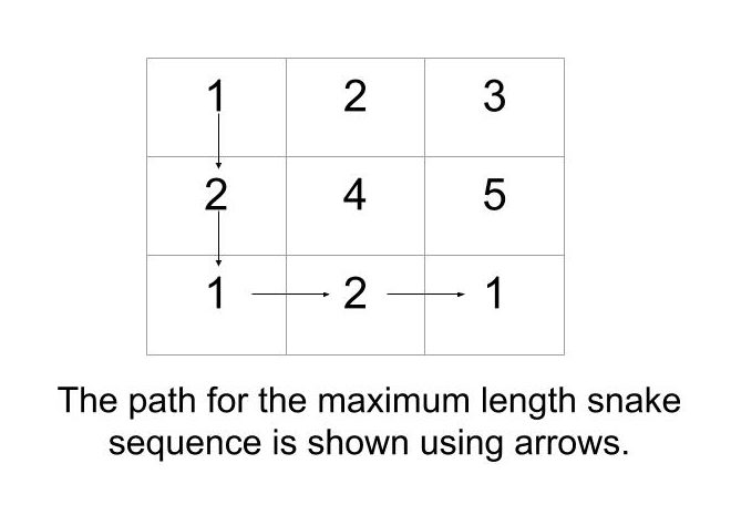 Find maximum length Snake sequence