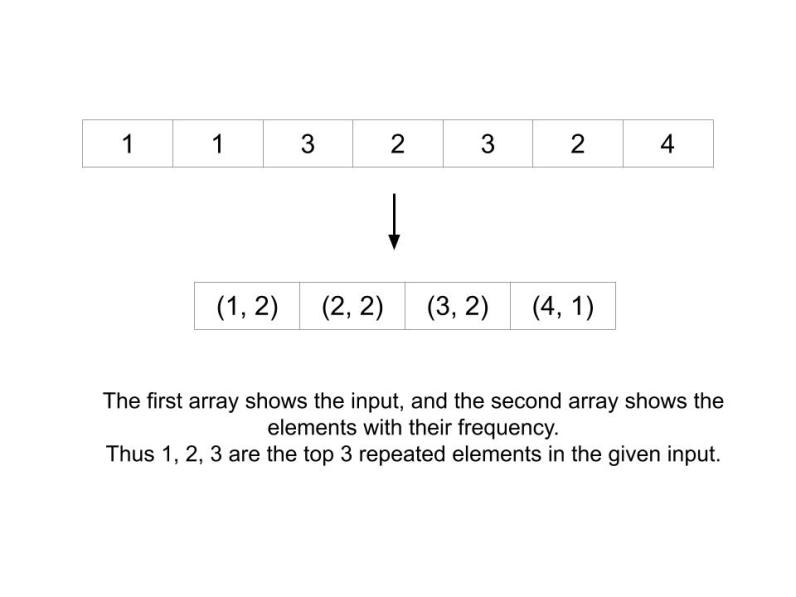 Find top three repeated in array