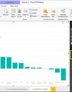 Waterfall chart in power bi also rh tutorialgateway