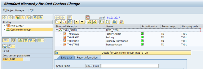 Define Standard Cost Center Hierarchy for Controlling Area SAP