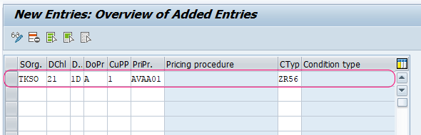 How to Define Pricing Procedure Determination in SAP