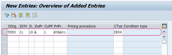 How to Define Pricing Procedure Determination in SAP