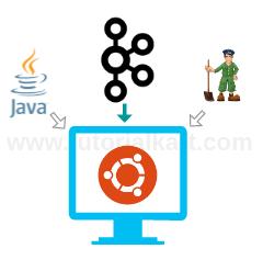 Install Apache Kafka on Ubuntu - Setup Apache Kafka on Ubuntu - Apache Kafka Tutorial - www.tutorialkart.com