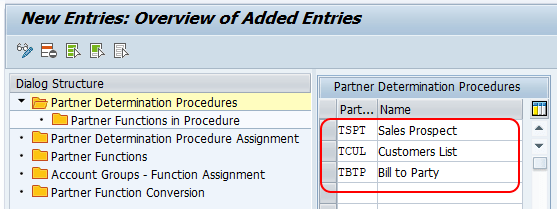 create partner determination procedures in SAP