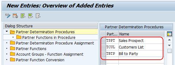 create partner determination procedures in SAP