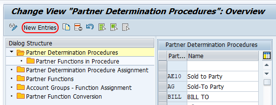 define partner determination procedure in SAP