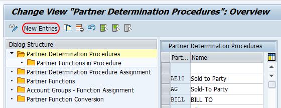 define partner determination procedure in SAP