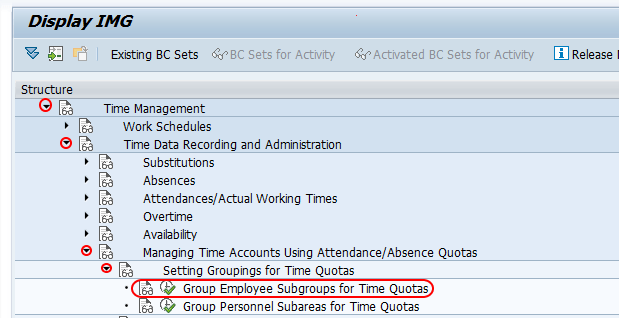 Group employee subgroups for time quotas