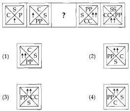 Non Verbal Reasoning Questions and Answers Part 4