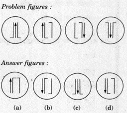 Non Verbal Reasoning Questions and Answers Part 2