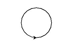 How To Draw An Oval In Python