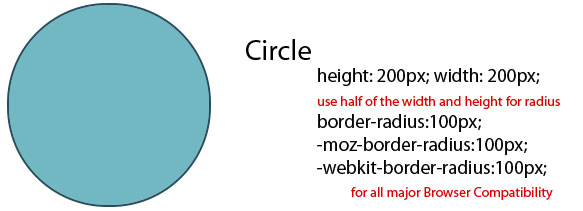 Draw basic shapes - CSS3 tips and tricks 3