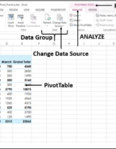 Source data for  pivottable also advanced excel pivot table tools rh tutorialspoint