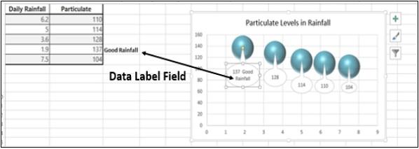 Advanced Excel Richer Data Labels