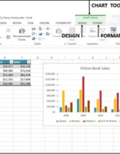Ribbon of chart tools also advanced excel design rh tutorialspoint