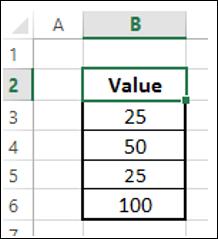 Arrange Chart