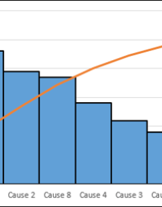What is  pareto chart also advanced excel rh tutorialspoint