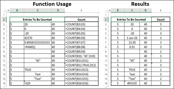 Advanced Excel Statistical COUNT Function