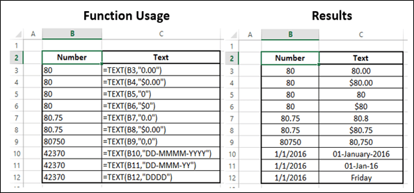 Advanced Excel Statistical TEXT Function