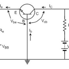 Common Base Configuration Circuit Diagram Trailer Hitch Wire Amplifiers Based On Configurations Cb Amplifier
