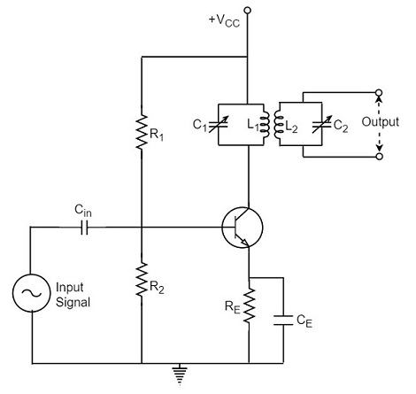 High Power Rf Amplifier Design High Power Amplifier
