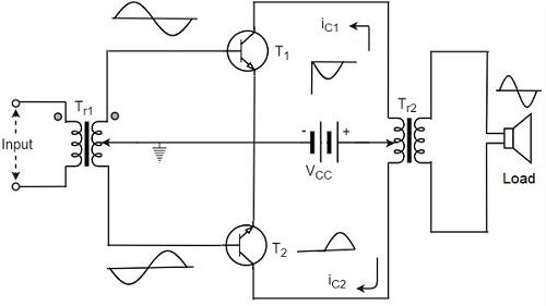 Circuit diagram of class b push pull amplifier