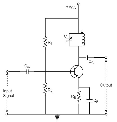 Types of Tuned Amplifiers