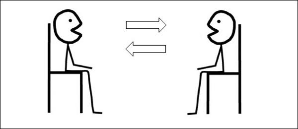 Antenna Theory Fundamentals