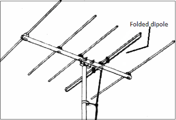 Hdtv Antenna Wiring Diagram HDTV Hookup Diagram Wiring