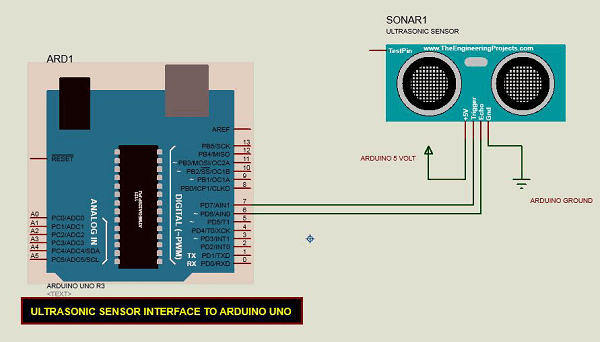 ultrasonic motion detector circuit diagram wiring diagrams for pioneer car stereos arduino sensor procedure follow the