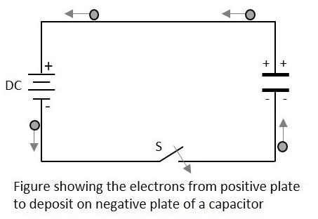 Capacitor Charging