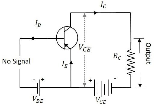 Basic Electronics Transistor Load Line Analysis