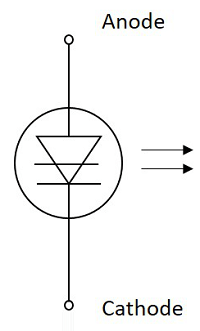 Light Emitting Diode Symbol. Excellent Electronic Symbol