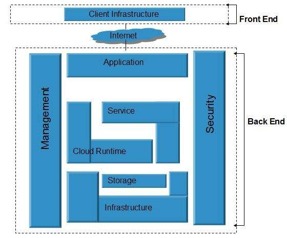 diagram of hypervisor 6 volt rv battery wiring cloud computing quick guide