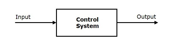 state diagram for washing machine free crochet coaster control systems introduction