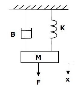 Wiring Diagram Alarm Pir Sensor Photoelectric Sensor