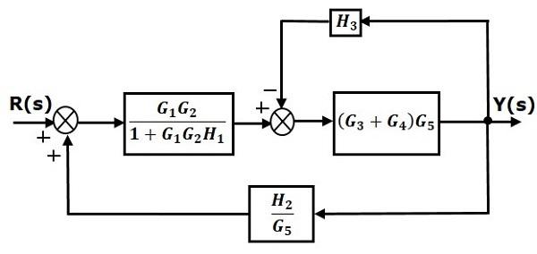 block diagram reduction rules pdf