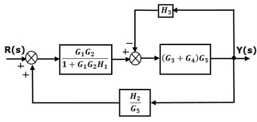 block diagram reduction in control system solved examples