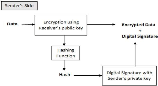 Information Security Examples Policy
