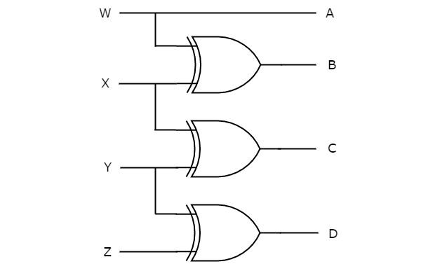 Digital Combinational Circuits