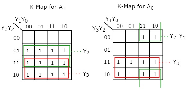 digital circuits encoders - logic diagram for 3 8 decoder