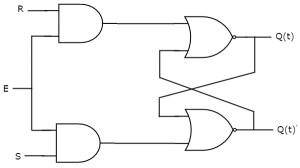 T Latch Circuit Diagram  Circuit Diagram Symbols
