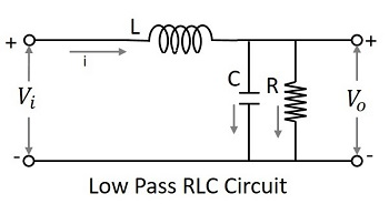 Electronic Circuits Linear Wave Shapping