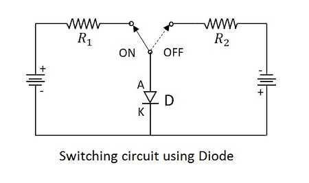 Electronic Circuits Diode As A Switch Tutorialspoint