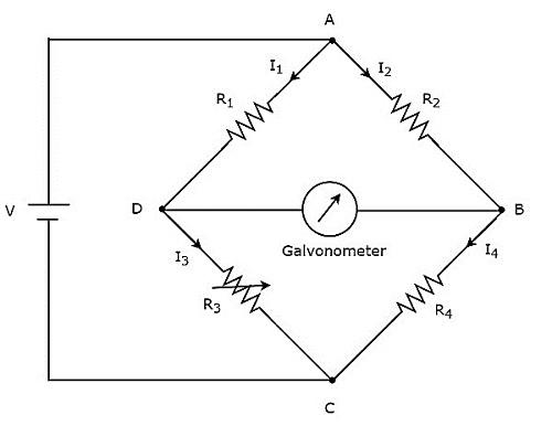 Electronic Measuring Instruments DC Bridges