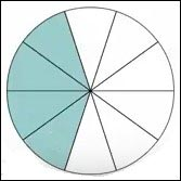 How To Divide A Circle Into 10 Equal Parts